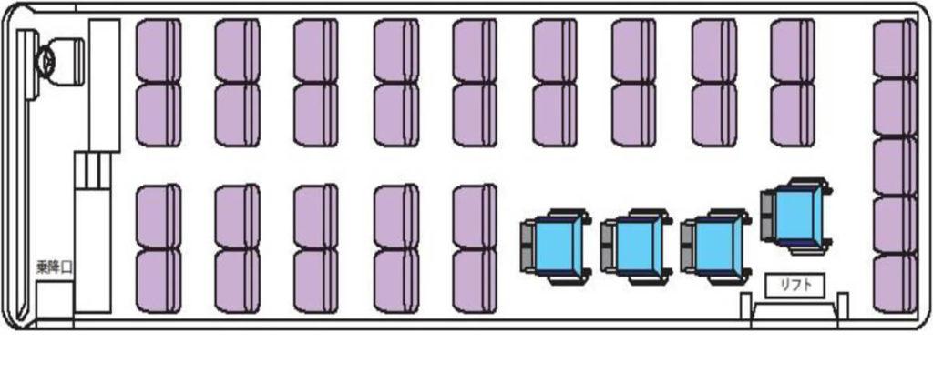座席俯瞰図 車イス4台固定
